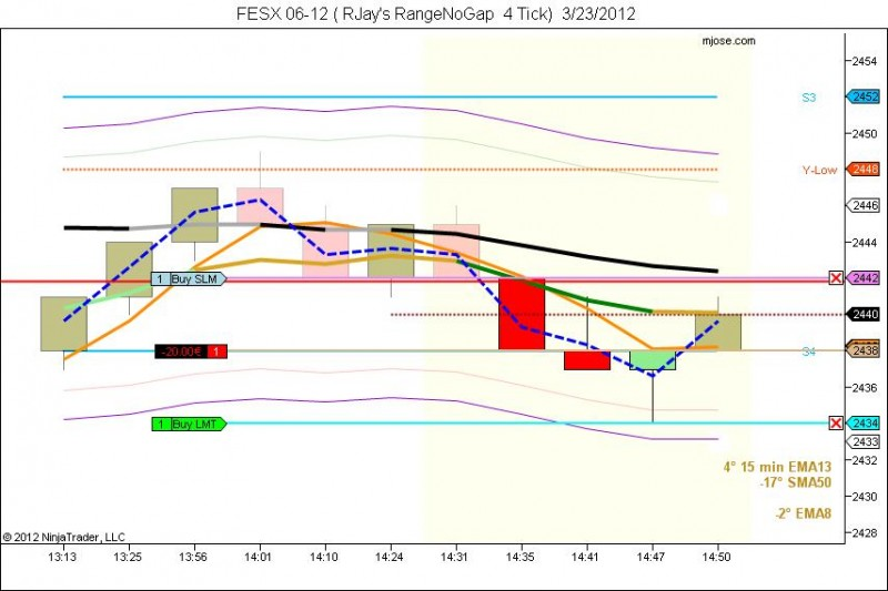 Fesx trading plan forex