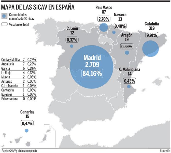 mapa sicav españa y como los ricos son mas ricos